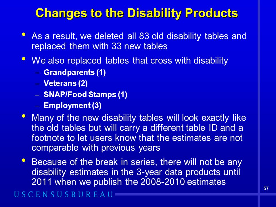 57 Changes to the Disability Products As a result, we deleted all 83 old disability tables and replaced them with 33 new tables We also replaced tables that cross with disability –Grandparents (1) –Veterans (2) –SNAP/Food Stamps (1) –Employment (3) Many of the new disability tables will look exactly like the old tables but will carry a different table ID and a footnote to let users know that the estimates are not comparable with previous years Because of the break in series, there will not be any disability estimates in the 3-year data products until 2011 when we publish the estimates