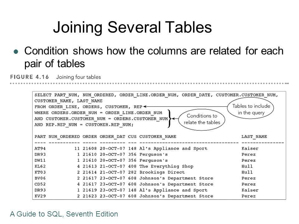 Joining Several Tables Condition shows how the columns are related for each pair of tables A Guide to SQL, Seventh Edition