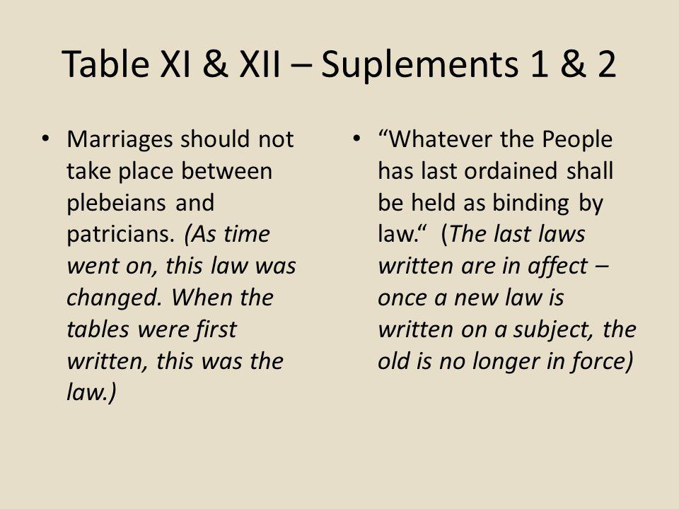 Table XI & XII – Suplements 1 & 2 Marriages should not take place between plebeians and patricians.