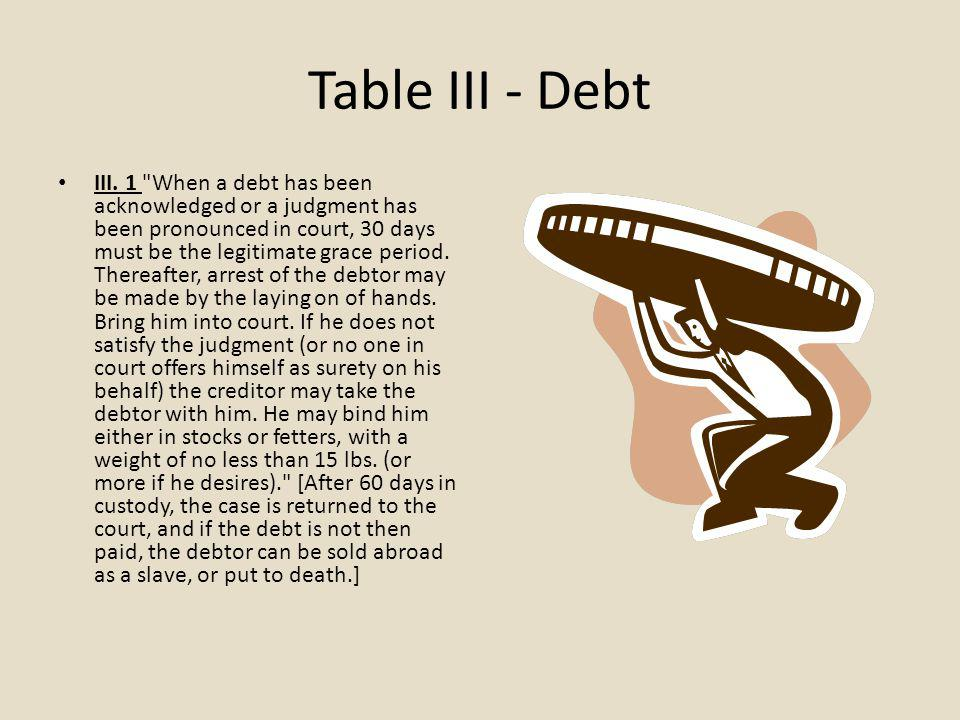 Table III - Debt III. 1