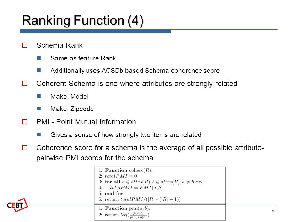 Copyright 2009 by CEBT Ranking Function (4) Schema Rank Same as feature Rank Additionally uses ACSDb based Schema coherence score Coherent Schema is o