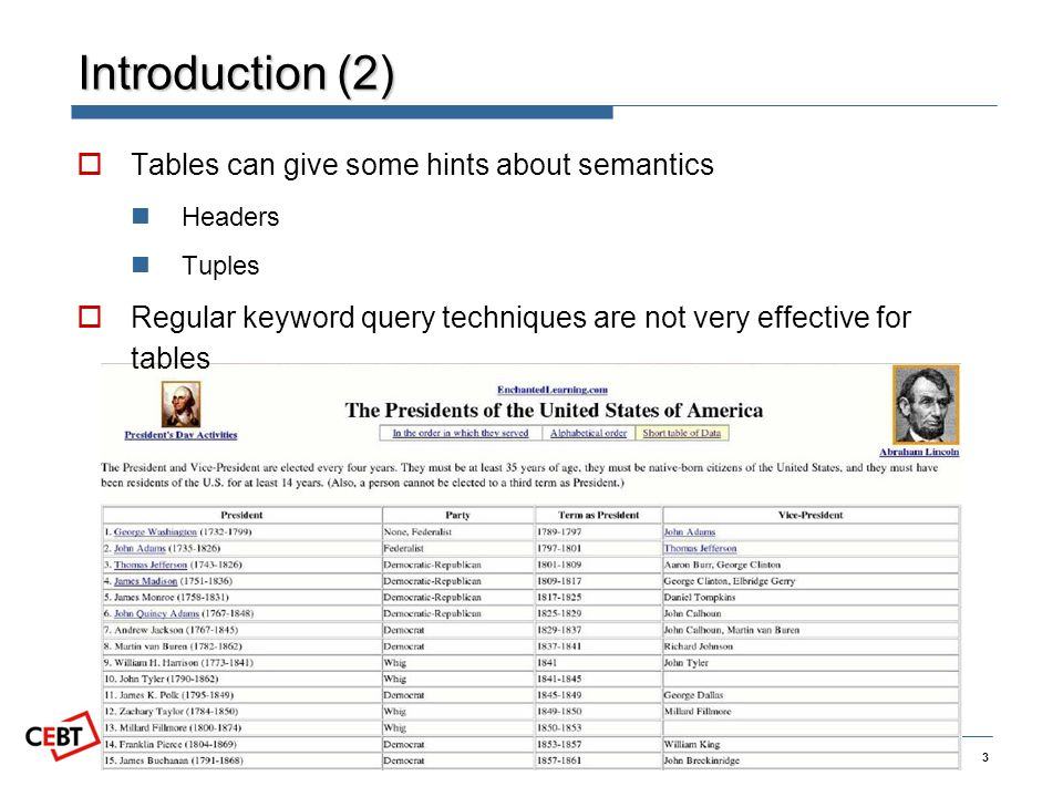 Copyright 2009 by CEBT Introduction (2) Tables can give some hints about semantics Headers Tuples Regular keyword query techniques are not very effective for tables 3