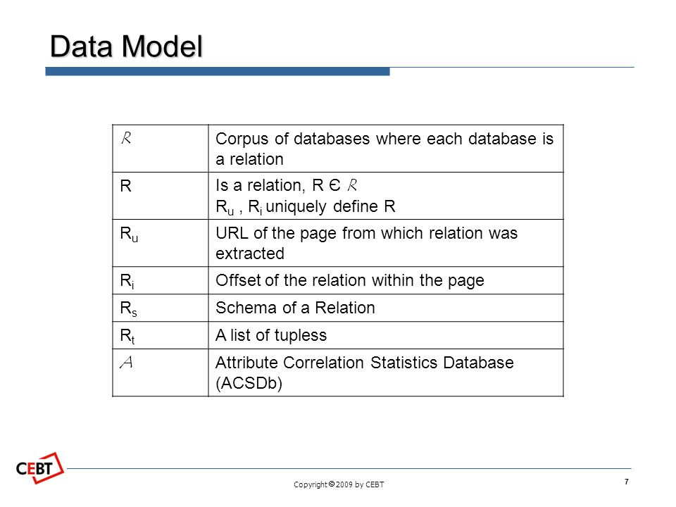 Copyright 2009 by CEBT Data Model 7 RCorpus of databases where each database is a relation RIs a relation, R Є R R u, R i uniquely define R RuRu URL of the page from which relation was extracted RiRi Offset of the relation within the page RsRs Schema of a Relation RtRt A list of tupless AAttribute Correlation Statistics Database (ACSDb)