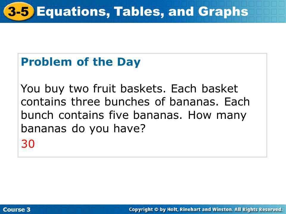 Course 3 3-5 Equations, Tables, and Graphs Learn to generate different representations of the same data.
