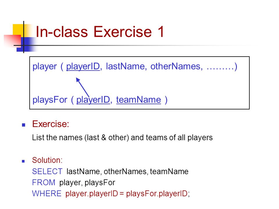 In-class Exercise 1 Exercise: List the names (last & other) and teams of all players Solution: SELECT lastName, otherNames, teamName FROM player, playsFor WHERE player.playerID = playsFor.playerID; player ( playerID, lastName, otherNames, ………) playsFor ( playerID, teamName )