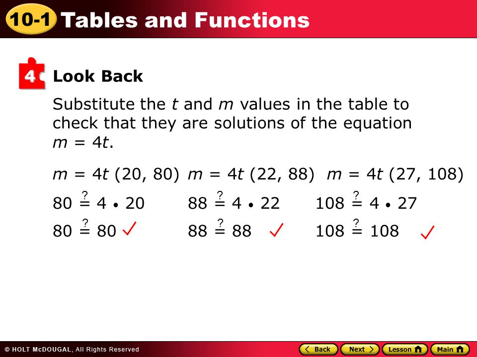 10-1 Tables and Functions Substitute the t and m values in the table to check that they are solutions of the equation m = 4t. Look Back 4 m = 4t (20,