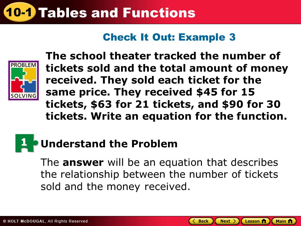 10-1 Tables and Functions Check It Out: Example 3 The school theater tracked the number of tickets sold and the total amount of money received. They s
