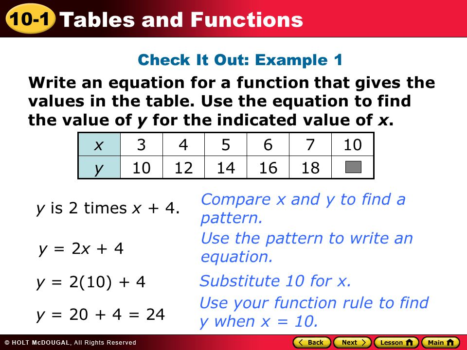 10-1 Tables and Functions Check It Out: Example 1 1816141210y 76543x y is 2 times x + 4.