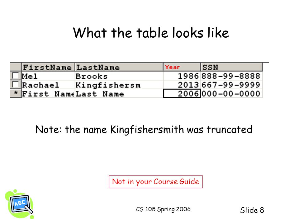 Slide 8 CS 105 Spring 2006 What the table looks like Not in your Course Guide Note: the name Kingfishersmith was truncated