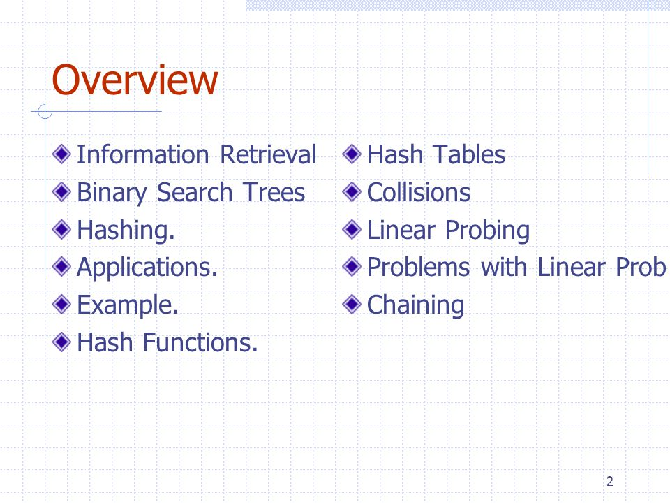 2 Overview Information Retrieval Binary Search Trees Hashing. Applications. Example. Hash Functions. Hash Tables Collisions Linear Probing Problems wi