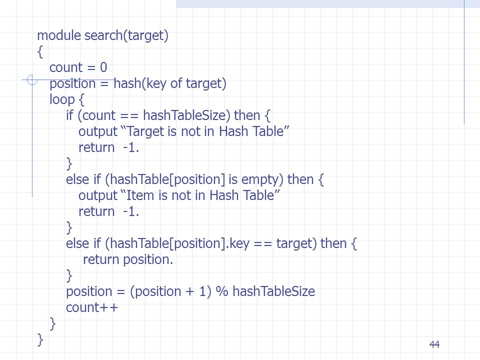 44 module search(target) { count = 0 position = hash(key of target) loop { if (count == hashTableSize) then { output Target is not in Hash Table return -1.