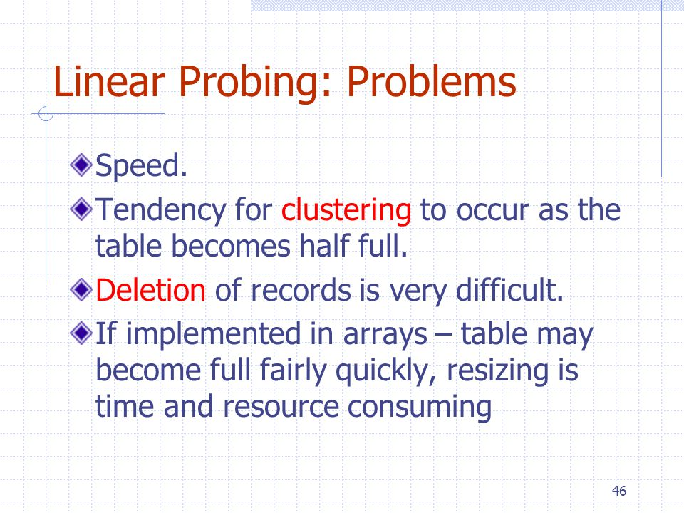 46 Linear Probing: Problems Speed. Tendency for clustering to occur as the table becomes half full. Deletion of records is very difficult. If implemen