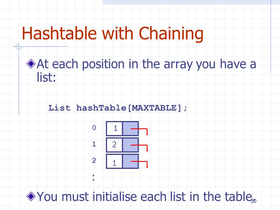 50 Hashtable with Chaining At each position in the array you have a list: List hashTable[MAXTABLE]; You must initialise each list in the table.