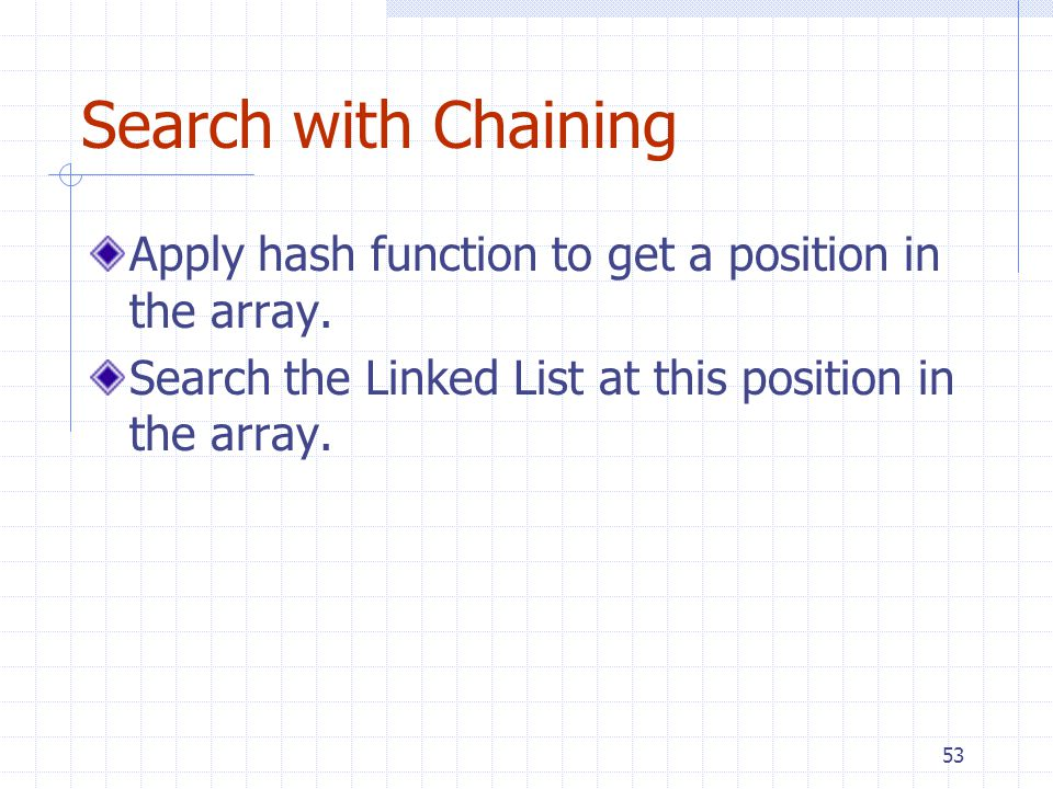 53 Search with Chaining Apply hash function to get a position in the array. Search the Linked List at this position in the array.