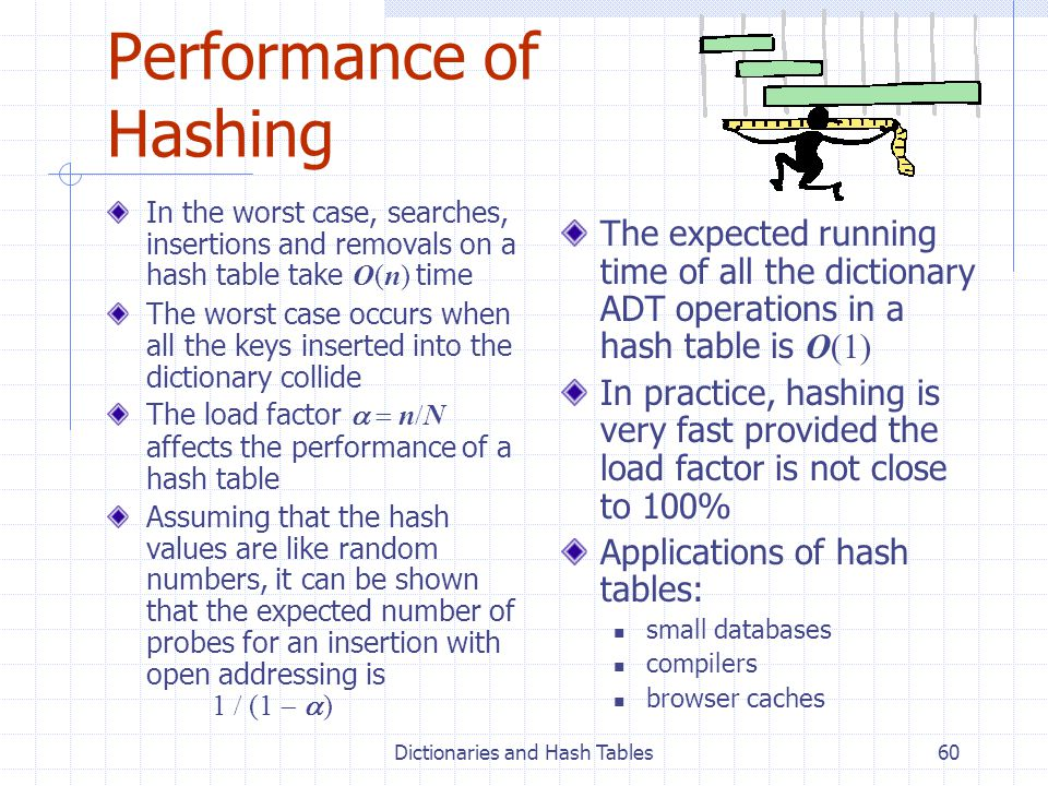 Dictionaries and Hash Tables60 Performance of Hashing In the worst case, searches, insertions and removals on a hash table take O(n) time The worst case occurs when all the keys inserted into the dictionary collide The load factor n N affects the performance of a hash table Assuming that the hash values are like random numbers, it can be shown that the expected number of probes for an insertion with open addressing is 1 (1 ) The expected running time of all the dictionary ADT operations in a hash table is O(1) In practice, hashing is very fast provided the load factor is not close to 100% Applications of hash tables: small databases compilers browser caches