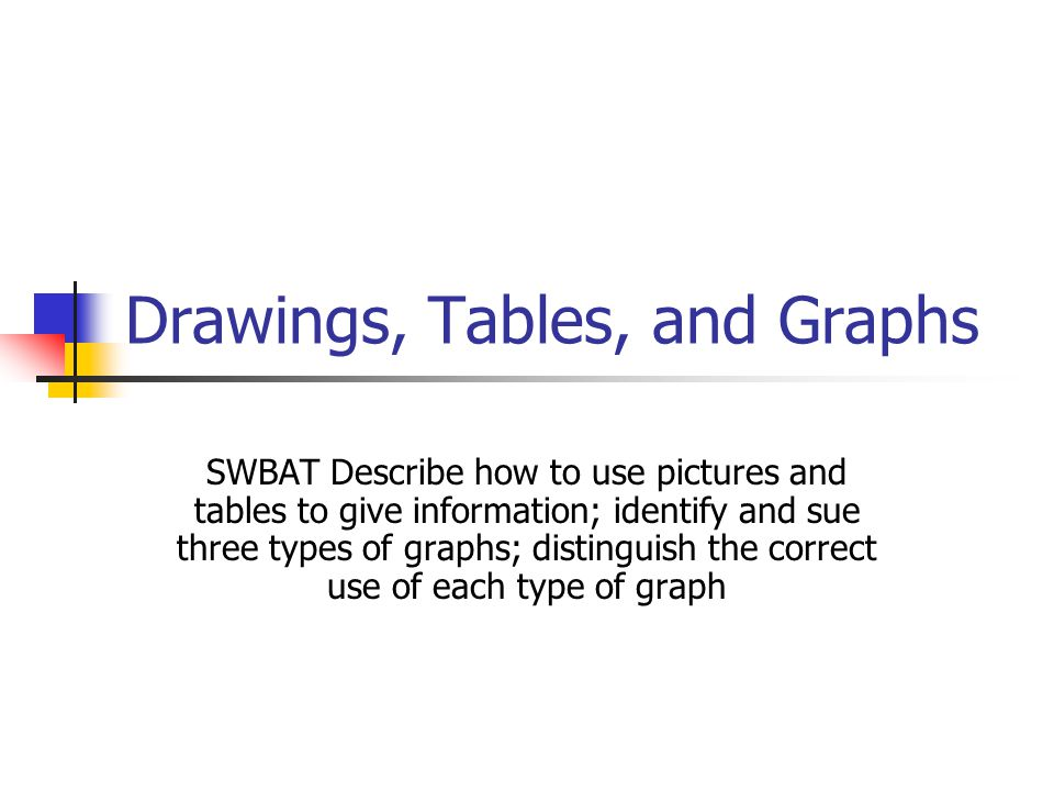 Drawings, Tables, and Graphs SWBAT Describe how to use pictures and tables to give information; identify and sue three types of graphs; distinguish the correct use of each type of graph