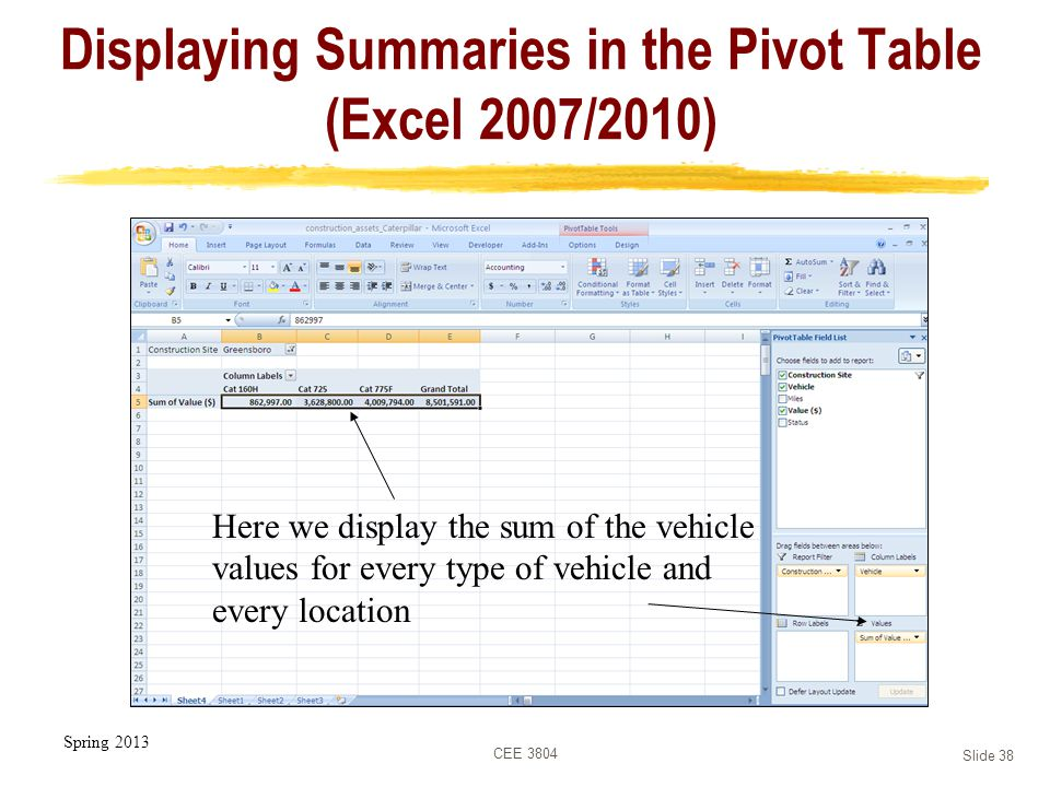 Spring 2013 CEE 3804 Slide 38 Displaying Summaries in the Pivot Table (Excel 2007/2010) Here we display the sum of the vehicle values for every type of vehicle and every location