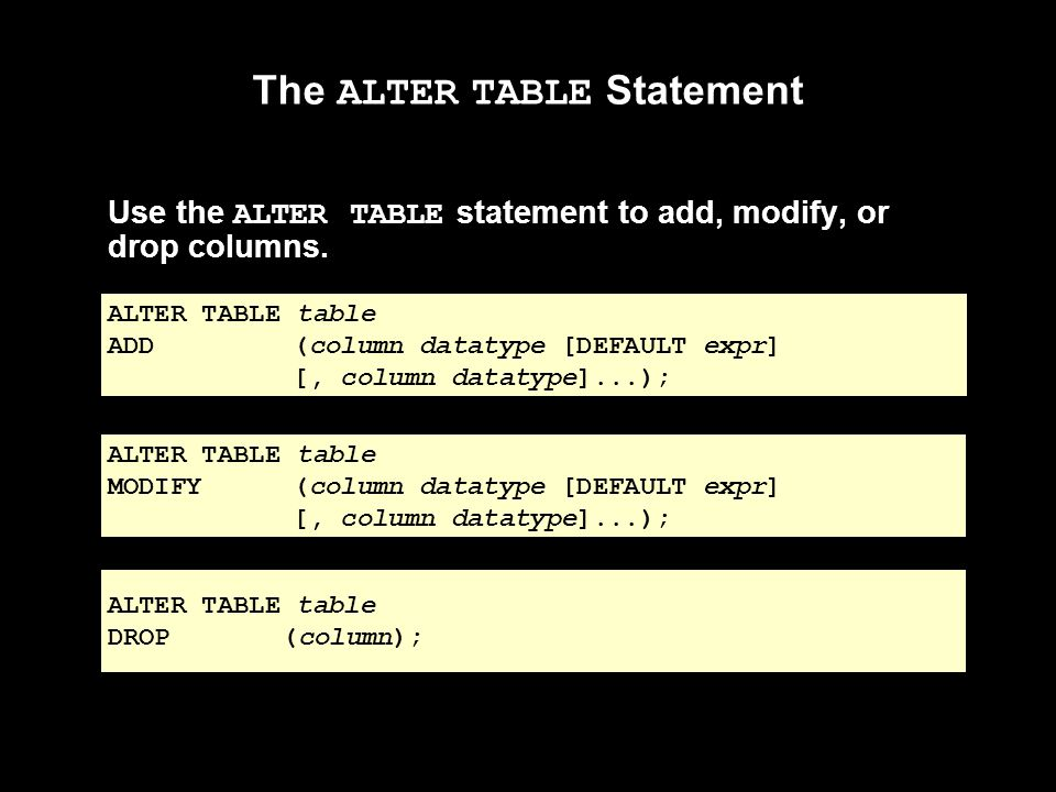 The ALTER TABLE Statement Use the ALTER TABLE statement to add, modify, or drop columns.