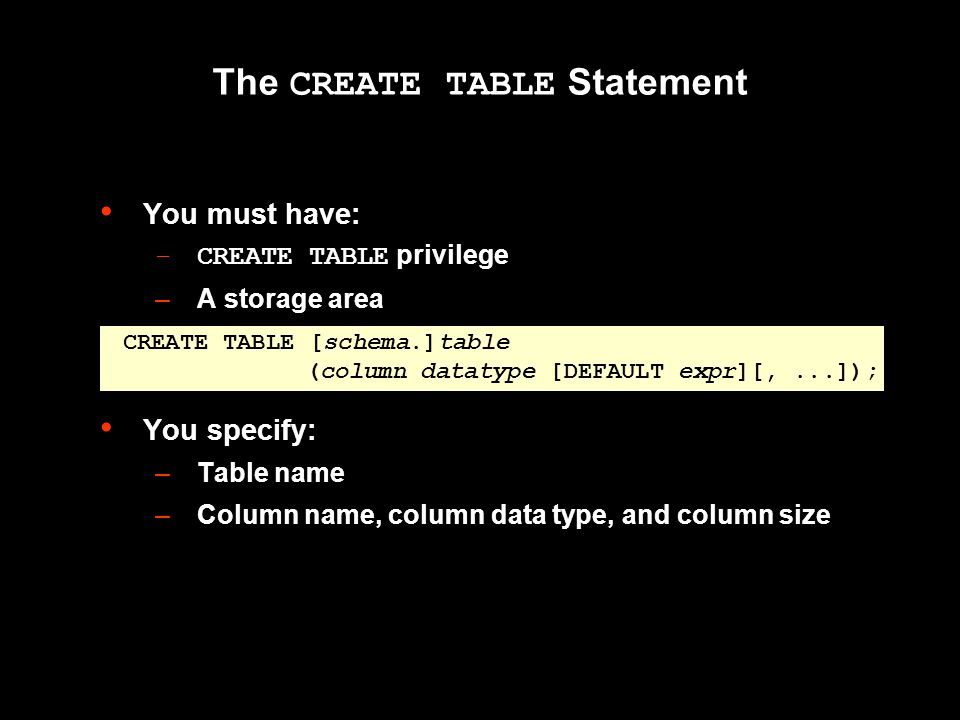 The CREATE TABLE Statement You must have: –CREATE TABLE privilege –A storage area You specify: –Table name –Column name, column data type, and column size CREATE TABLE [schema.]table (column datatype [DEFAULT expr][,...]);