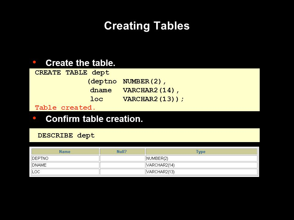Create the table. Confirm table creation.