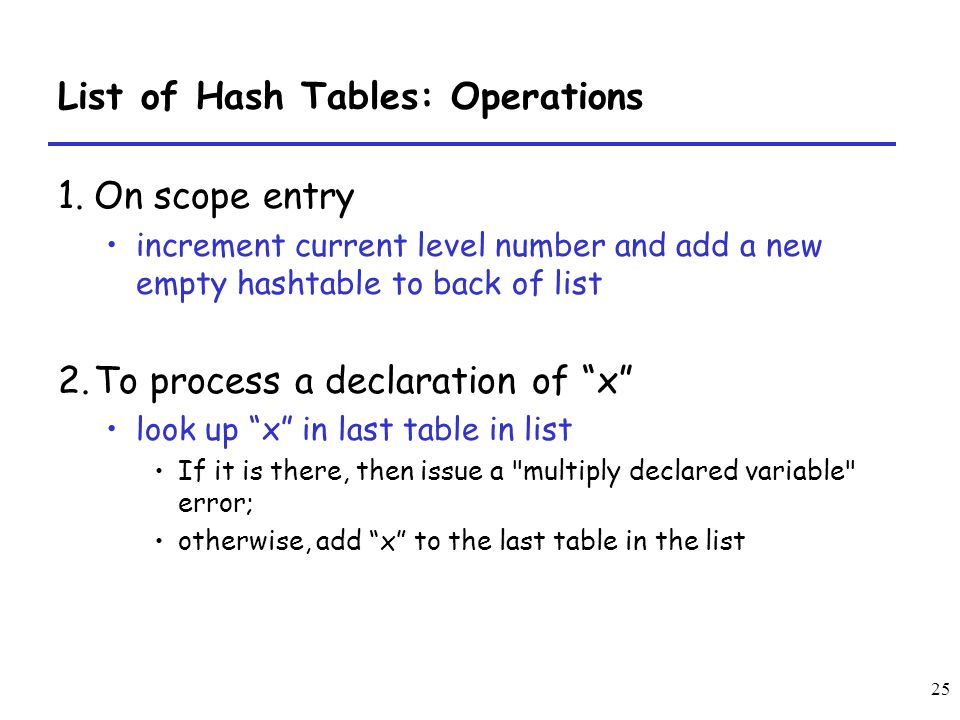 25 List of Hash Tables: Operations 1.On scope entry increment current level number and add a new empty hashtable to back of list 2.To process a declar