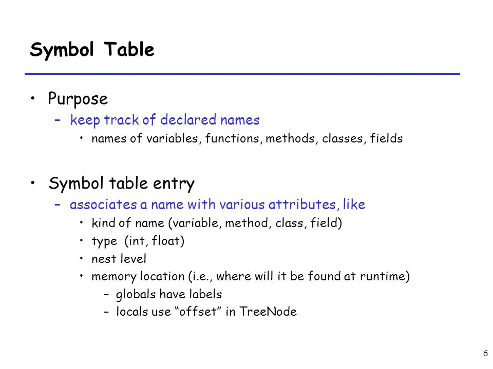 6 Symbol Table Purpose –keep track of declared names names of variables, functions, methods, classes, fields Symbol table entry –associates a name wit