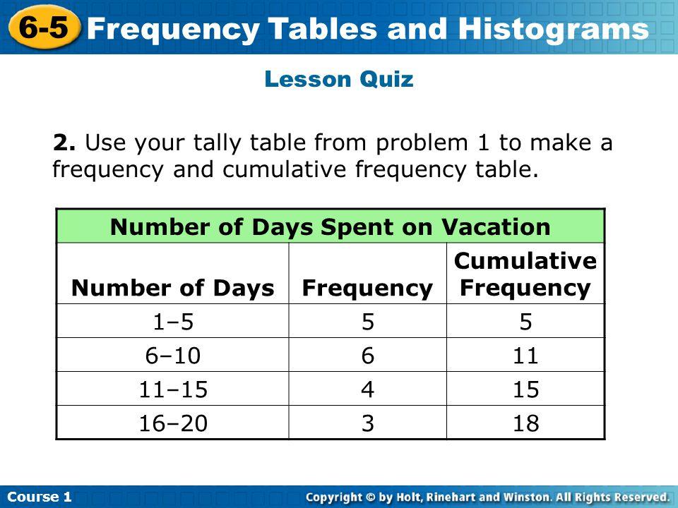 Lesson Quiz 2.