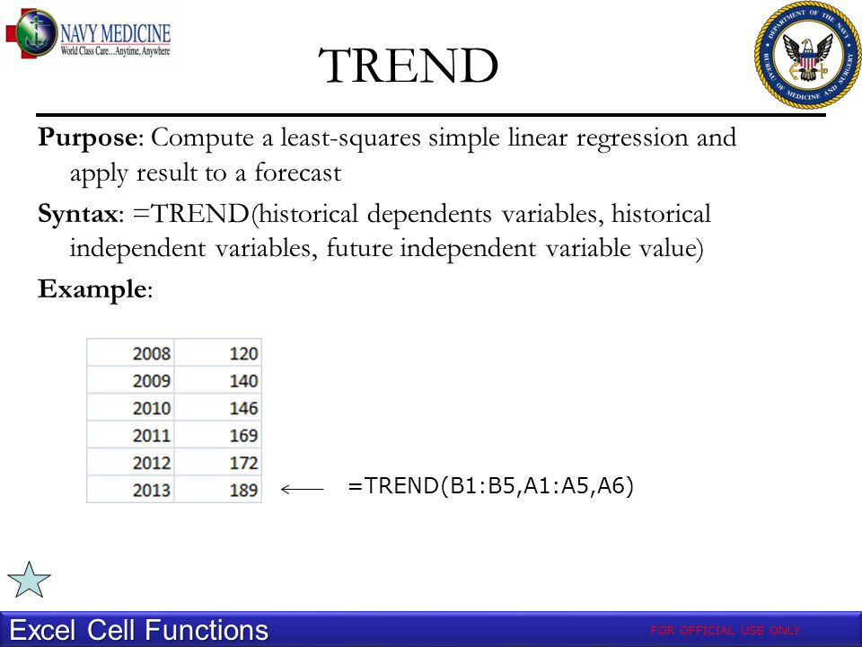 TREND Excel Cell Functions Purpose: Compute a least-squares simple linear regression and apply result to a forecast Syntax: =TREND(historical dependents variables, historical independent variables, future independent variable value) Example: FOR OFFICIAL USE ONLY =TREND(B1:B5,A1:A5,A6)