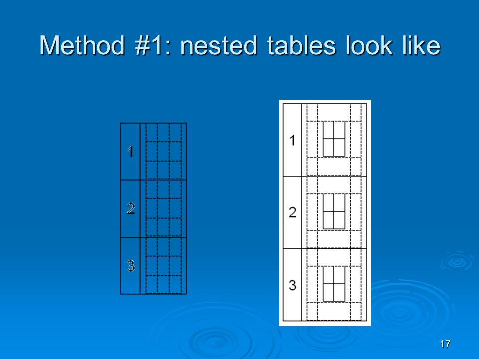 17 Method #1: nested tables look like