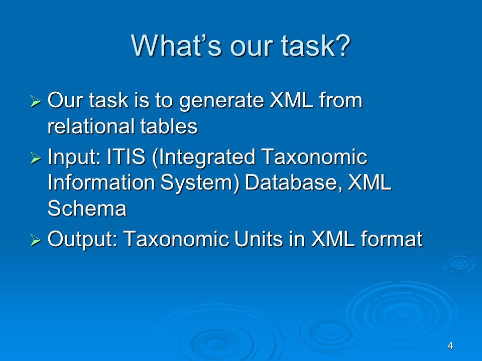 25 SQLX Functions SQLX standard, an emerging SQL standard for XML.