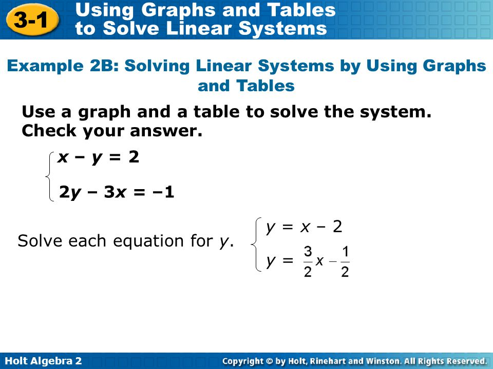 Holt Algebra 2 3-1 Using Graphs and Tables to Solve Linear Systems Use a graph and a table to solve the system. Check your answer. Example 2B: Solving