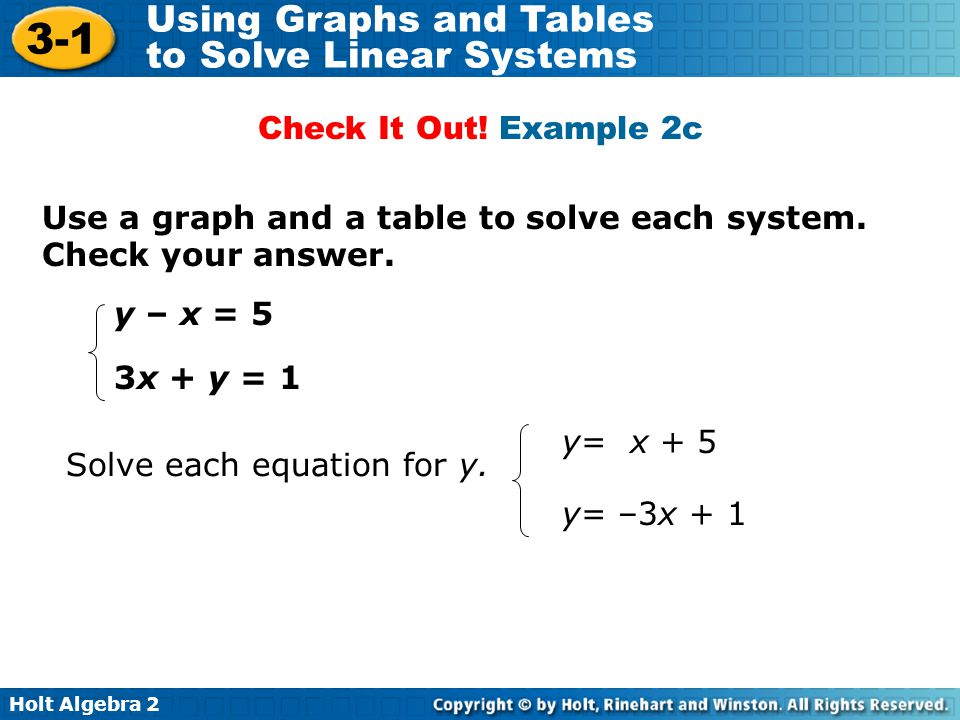 Holt Algebra 2 3-1 Using Graphs and Tables to Solve Linear Systems Use a graph and a table to solve each system. Check your answer. y – x = 5 3x + y =