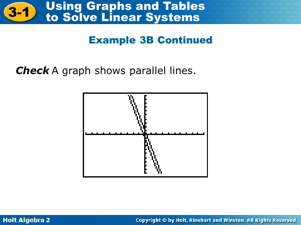 Holt Algebra 2 3-1 Using Graphs and Tables to Solve Linear Systems Check A graph shows parallel lines. Example 3B Continued