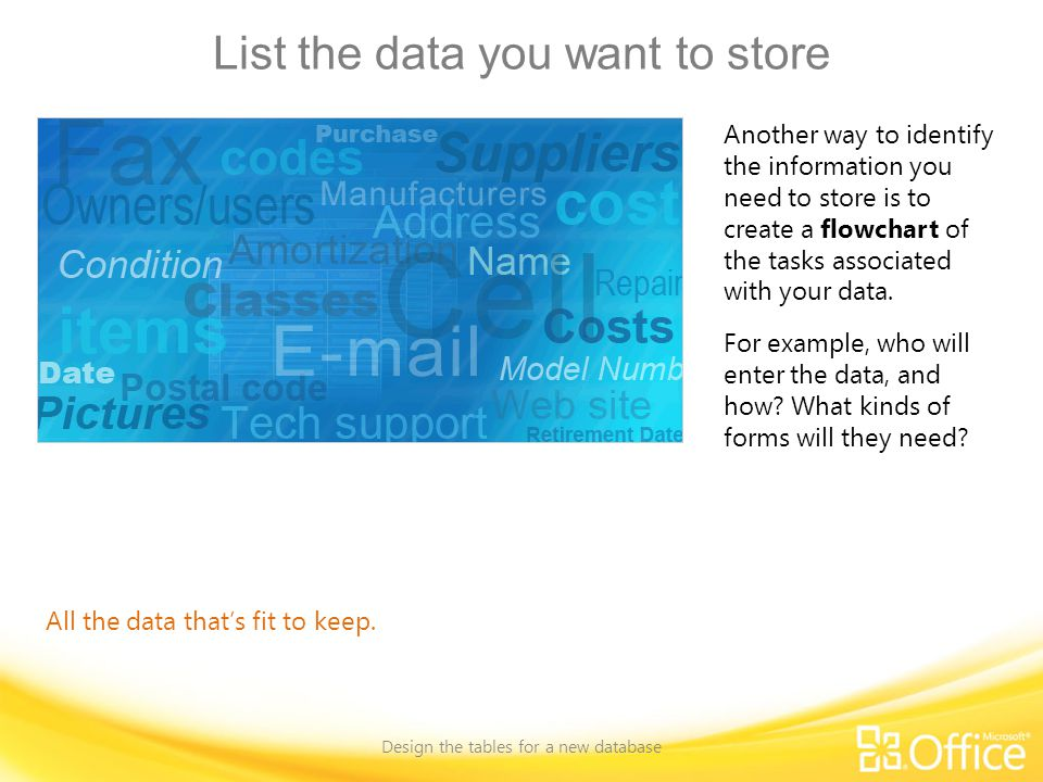List the data you want to store Design the tables for a new database All the data thats fit to keep.