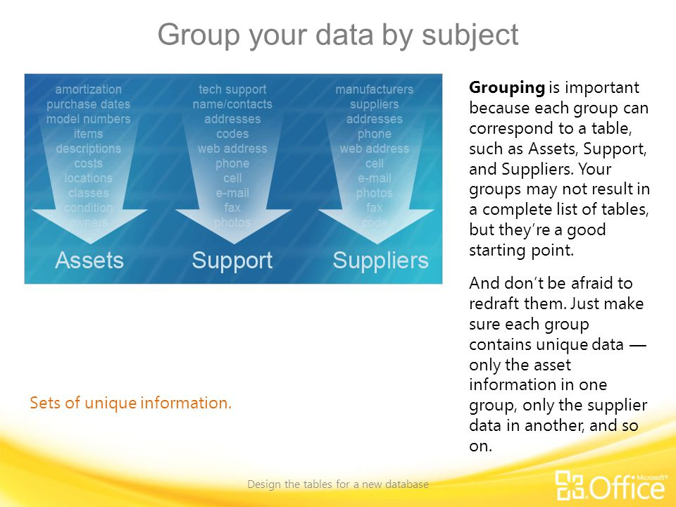 Group your data by subject Design the tables for a new database Sets of unique information.