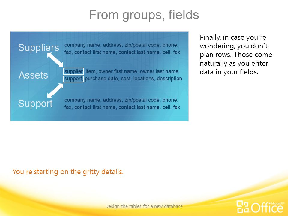 From groups, fields Design the tables for a new database Youre starting on the gritty details.