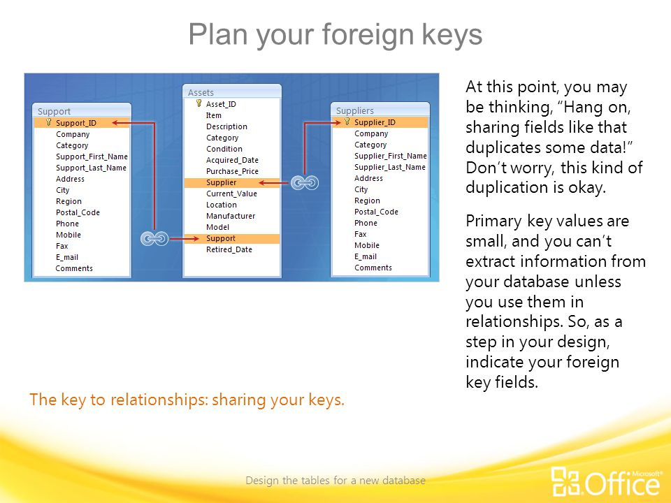 Plan your foreign keys Design the tables for a new database The key to relationships: sharing your keys.
