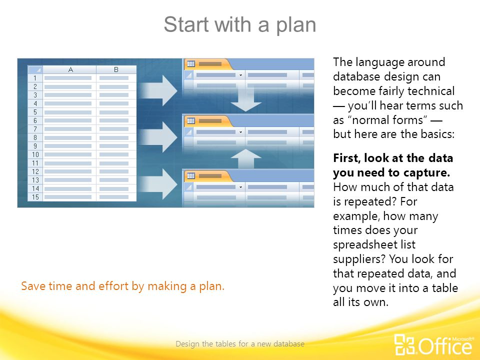 Start with a plan Design the tables for a new database Save time and effort by making a plan.