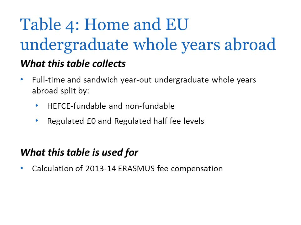 What this table collects Full-time and sandwich year-out undergraduate whole years abroad split by: HEFCE-fundable and non-fundable Regulated £0 and R