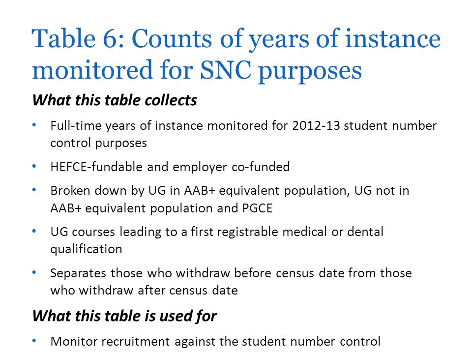 Table 6: Counts of years of instance monitored for SNC purposes What this table collects Full-time years of instance monitored for 2012-13 student num