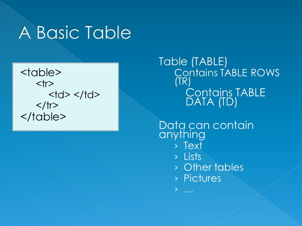 Table (TABLE) Contains TABLE ROWS (TR) Contains TABLE DATA (TD) Data can contain anything Text Lists Other tables Pictures …