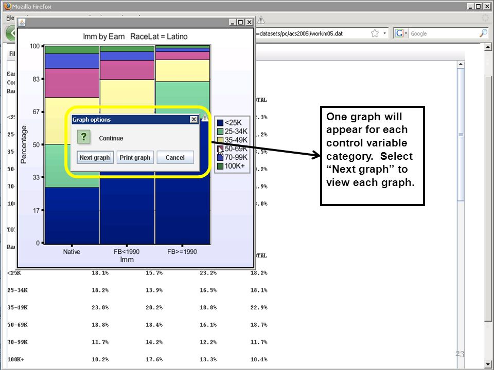 One graph will appear for each control variable category. Select Next graph to view each graph. 23