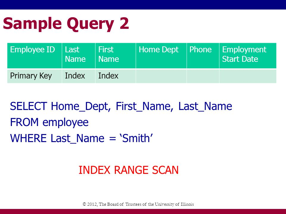 Sample Query 2 SELECT Home_Dept, First_Name, Last_Name FROM employee WHERE Last_Name = Smith INDEX RANGE SCAN © 2012, The Board of Trustees of the University of Illinois Employee IDLast Name First Name Home DeptPhoneEmployment Start Date Primary KeyIndex