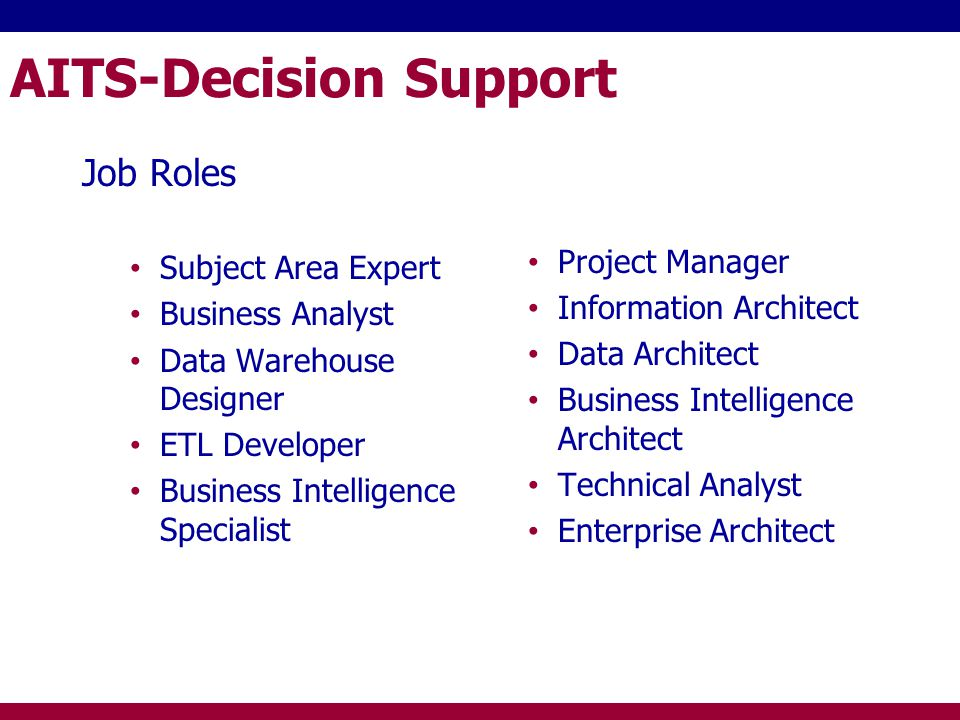AITS-Decision Support Job Roles Subject Area Expert Business Analyst Data Warehouse Designer ETL Developer Business Intelligence Specialist Project Manager Information Architect Data Architect Business Intelligence Architect Technical Analyst Enterprise Architect