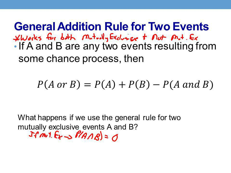 General Addition Rule for Two Events What happens if we use the general rule for two mutually exclusive events A and B?
