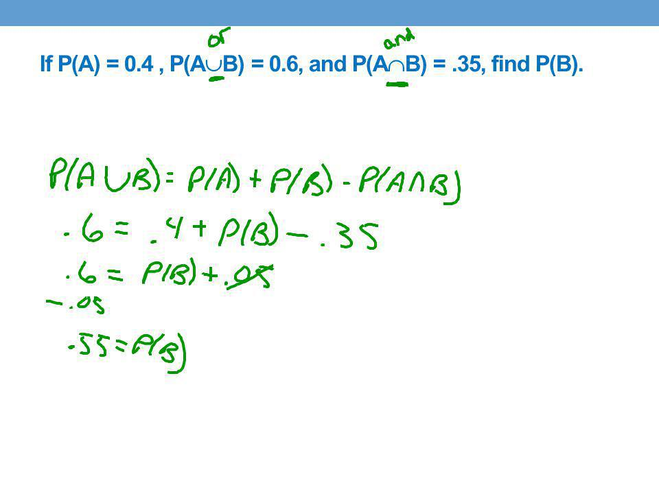 If P(A) = 0.4, P(A B) = 0.6, and P(A B) =.35, find P(B).