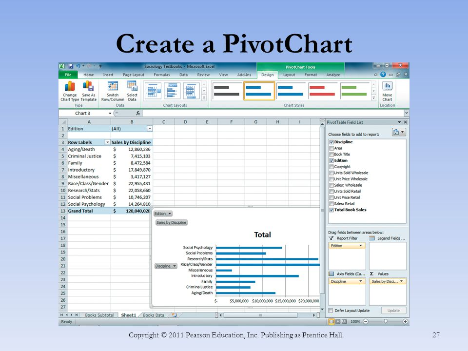Create a PivotChart Copyright © 2011 Pearson Education, Inc. Publishing as Prentice Hall. 27
