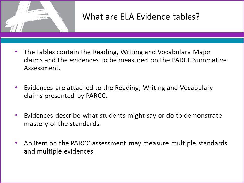 Reading an Evidence Table Grade Claim Standards: RL –Reading Literary RI – Reading Information Evidences