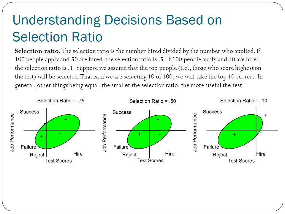 Understanding Decisions Based on Selection Ratio Selection ratio. The selection ratio is the number hired divided by the number who applied. If 100 pe