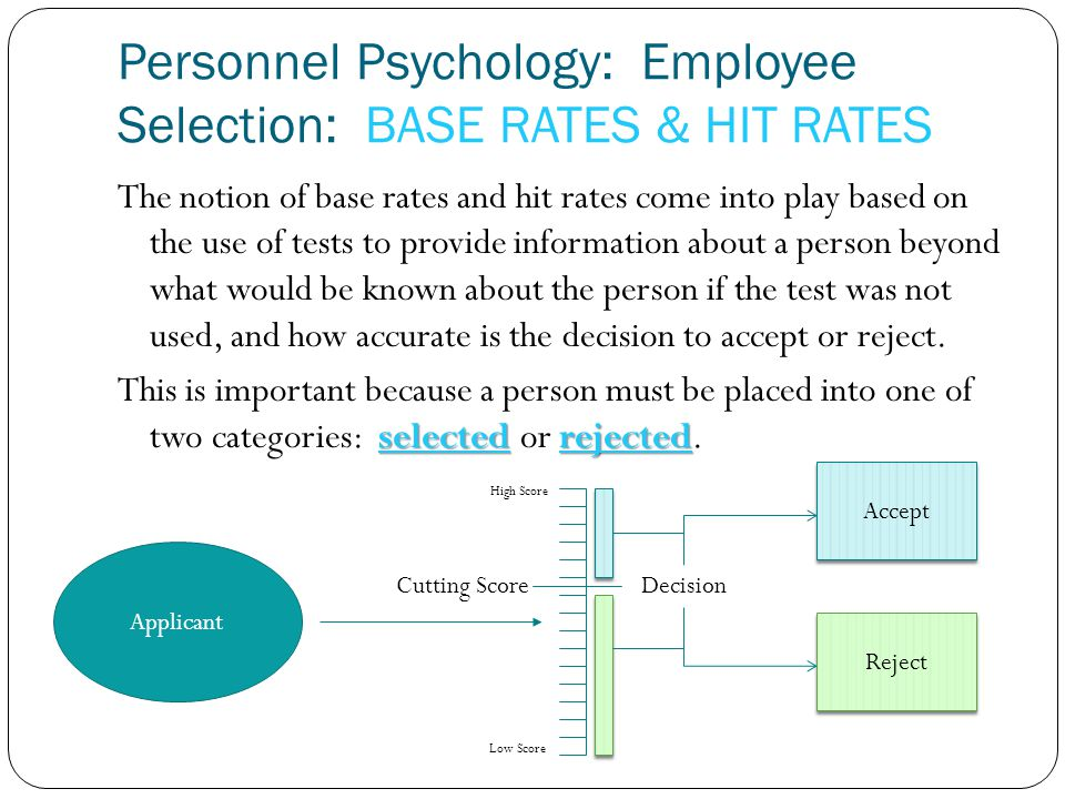 The notion of base rates and hit rates come into play based on the use of tests to provide information about a person beyond what would be known about